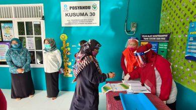 Photo of Pemkot Buka Kembali Layanan Posyandu, Protokol Kesehatan Harus Tetap Dijalankan